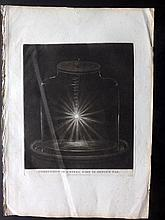 Science 1809 Fine Mezzotint of Combustion of a Steel Wire in Oxygen Gas. Pub Dr. Robert John Thornton