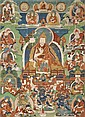 A VERY FINE THANGKA OF A REINCARNATED LAMA