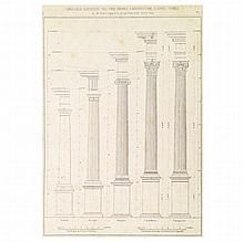 [Architecture] Vignola - Berty, 1870 - 1864