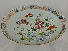 Chinese Famille Rose Plate, depicting figures in a