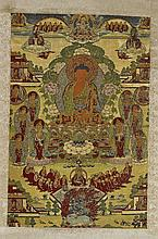 Sino-Tibetan Embroidered Thangka: Medicine Buddha