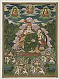 Thangka portraying