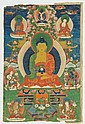 Thangka portraying Buddha