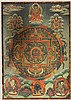 Chinese Hand Painted Gilded Buddhist Panel