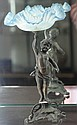 Edwardian Spelter Figural Epergne with Glass Bowl