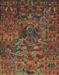 A Bön-thangka of Nampar Gyalwa. Tibet. 19th/Early 20th century