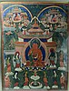 Tibetan Thangka of Shakyamuni Teachings