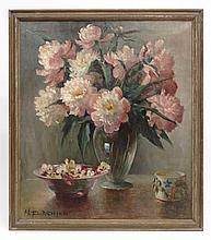 May Bartlett Fairchild  (1872 - 1959), Still Life