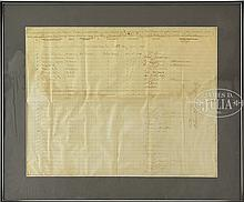 RARE AND UNIQUE DOCUMENT SIGNED OF 45 OFFICERS AND CREW FROM THE CSS FLORIDA DISPLAYED AT THE GREENE MUSEUM.