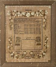 MASSACHUSETTS NEEDLEWORK GENEALOGY FOR THE WELD FAMILY, WROUGHT BY SARAH WELD, 13 YEARS, BRIGHTON, AUGUST 14, 1832.