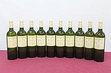 Wine - ten bottles of Clos Lapeyre Jurancon Sec
